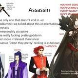 Basically Fate Servant Class