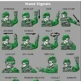 Neat Military stuff