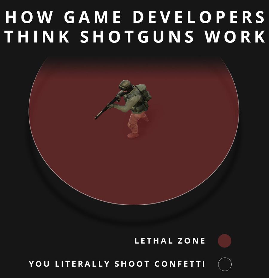 How game developers think shotguns work. .. How id Software thought shotguns worked. How game developers think shotguns work id Software thought worked