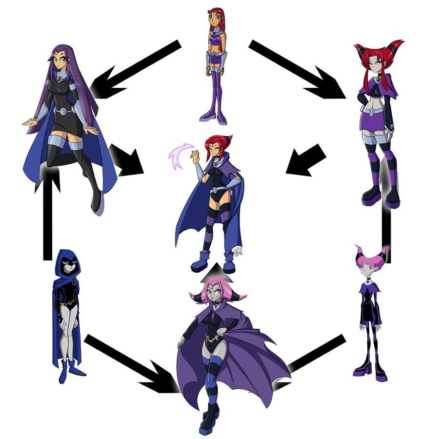 Ultimate Titan Waifu?. .. Starvin raven jinx starfire Fusion Teen titans