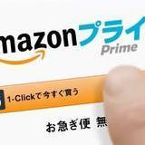 Amazon vs Reality